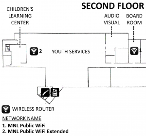 Wireless coverage map for the second floor of the library